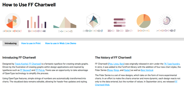 Ff chartwell lines free download