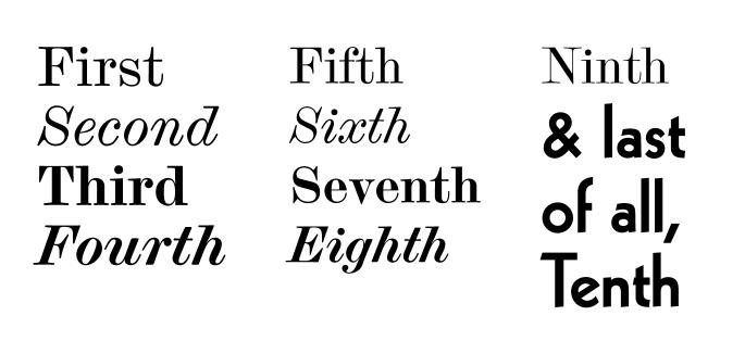 Scotch Modern optical sizes, Koch