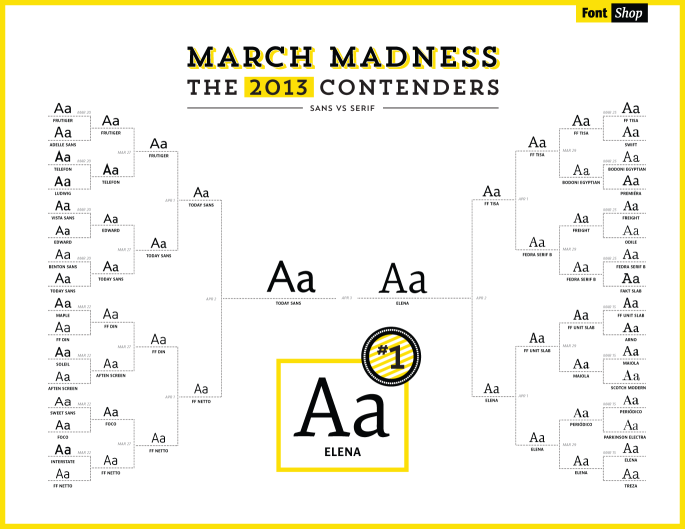 March-Madness-2013-final
