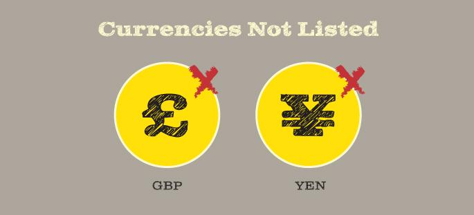 buyersguide-currenciesnotlisted